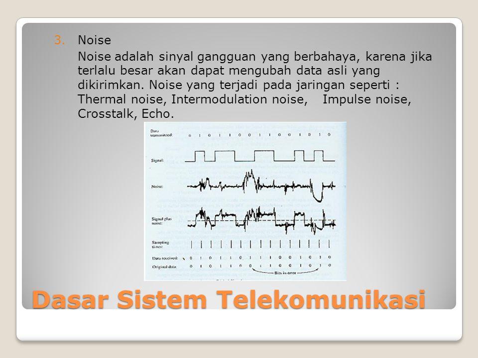 Dasar Sistem Telekomunikasi 3.Noise Noise adalah sinyal gangguan yang berbahaya, karena jika terlalu besar akan dapat mengubah data asli yang dikirimkan.