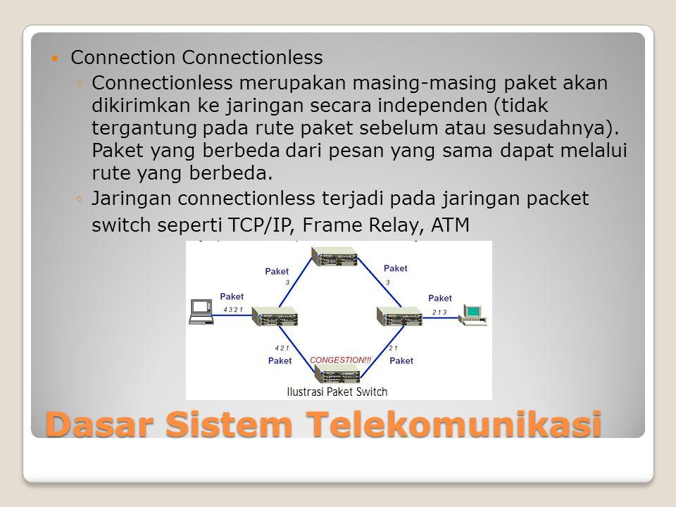 Dasar Sistem Telekomunikasi  Connection Connectionless ◦Connectionless merupakan masing-masing paket akan dikirimkan ke jaringan secara independen (tidak tergantung pada rute paket sebelum atau sesudahnya).