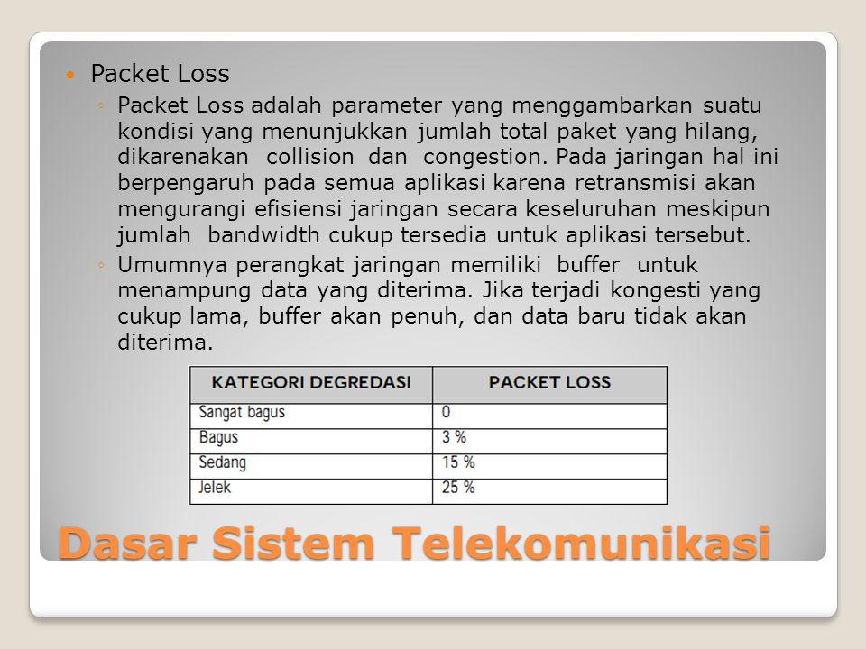 Dasar Sistem Telekomunikasi  Packet Loss ◦Packet Loss adalah parameter yang menggambarkan suatu kondisi yang menunjukkan jumlah total paket yang hilang, dikarenakan collision dan congestion.