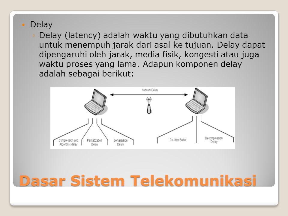 Dasar Sistem Telekomunikasi  Delay ◦Delay (latency) adalah waktu yang dibutuhkan data untuk menempuh jarak dari asal ke tujuan.