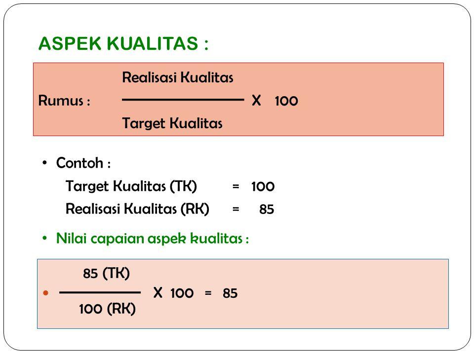 ASPEK KUALITAS : Realisasi Kualitas Rumus :X100 Target Kualitas • Contoh : Target Kualitas (TK) = 100 Realisasi Kualitas (RK)= 85 85 (TK)  X 100=85 1