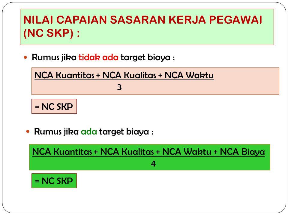 NILAI CAPAIAN SASARAN KERJA PEGAWAI (NC SKP) :  Rumus jika tidak ada target biaya : NCA Kuantitas + NCA Kualitas + NCA Waktu 3  Rumus jika ada targe