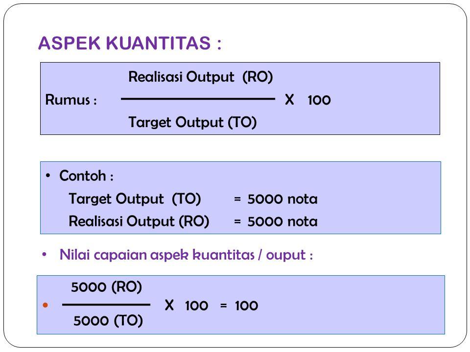 ASPEK KUALITAS : Realisasi Kualitas Rumus :X100 Target Kualitas • Contoh : Target Kualitas (TK) = 100 Realisasi Kualitas (RK)= 85 85 (TK)  X 100=85 100 (RK) • Nilai capaian aspek kualitas :
