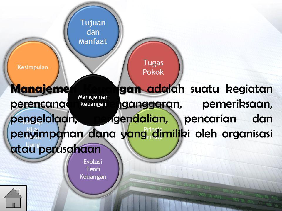 Manajemen Keuangan Manajemen Keuangan Manajemen Keuangan adalah suatu kegiatan perencanaan, penganggaran, pemeriksaan, pengelolaan, pengendalian, penc
