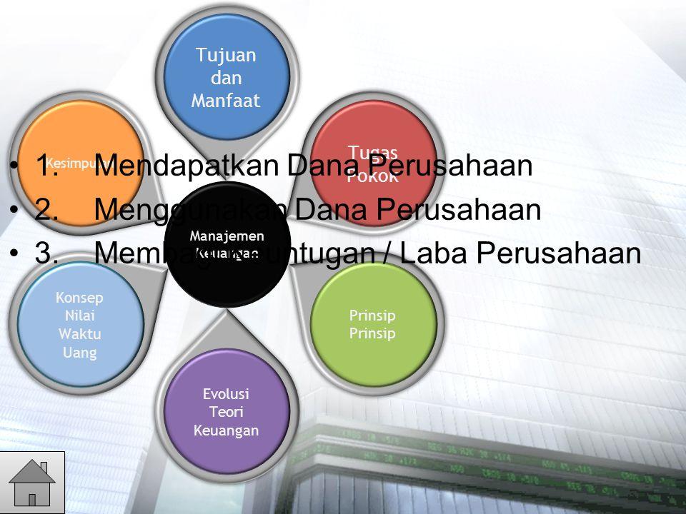 Manajemen Keuangan •1. Mendapatkan Dana Perusahaan •2. Menggunakan Dana Perusahaan •3. Membagi Keuntugan / Laba Perusahaan