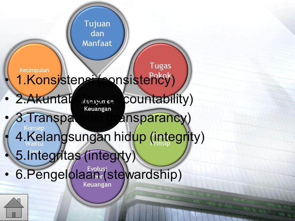 Manajemen Keuangan •1.Konsistensi (consistency) •2.Akuntabilitas (accountability) •3.Transparansi (transparancy) •4.Kelangsungan hidup (integrity) •5.