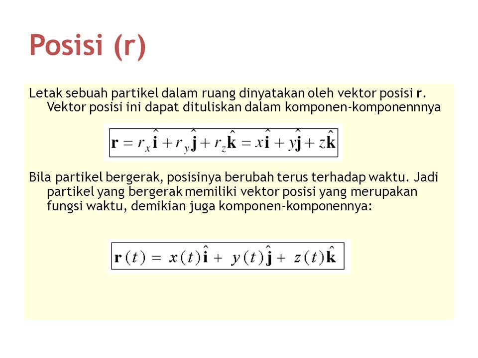Posisi (r) Letak sebuah partikel dalam ruang dinyatakan oleh vektor posisi r. Vektor posisi ini dapat dituliskan dalam komponen-komponennnya Bila part
