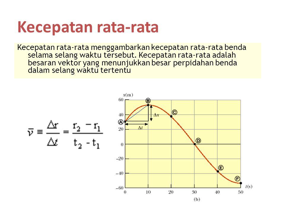 Kecepatan rata-rata Kecepatan rata-rata menggambarkan kecepatan rata-rata benda selama selang waktu tersebut. Kecepatan rata-rata adalah besaran vekto
