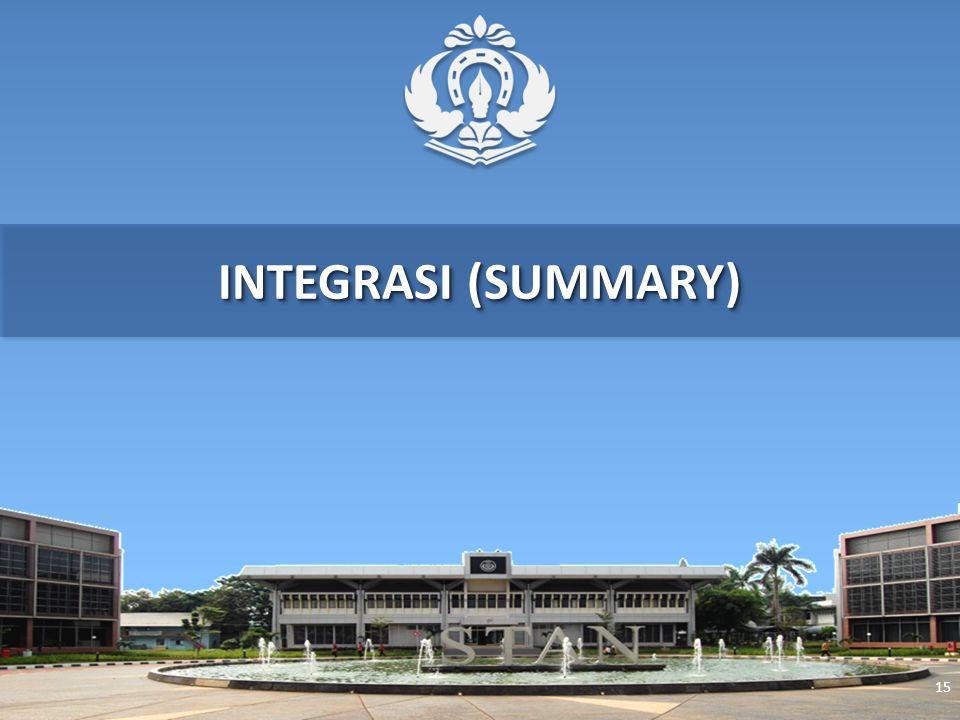 INTEGRASI (SUMMARY) 15