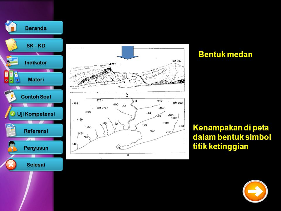 Bentuk medan Kenampakan di peta dalam bentuk simbol titik ketinggian