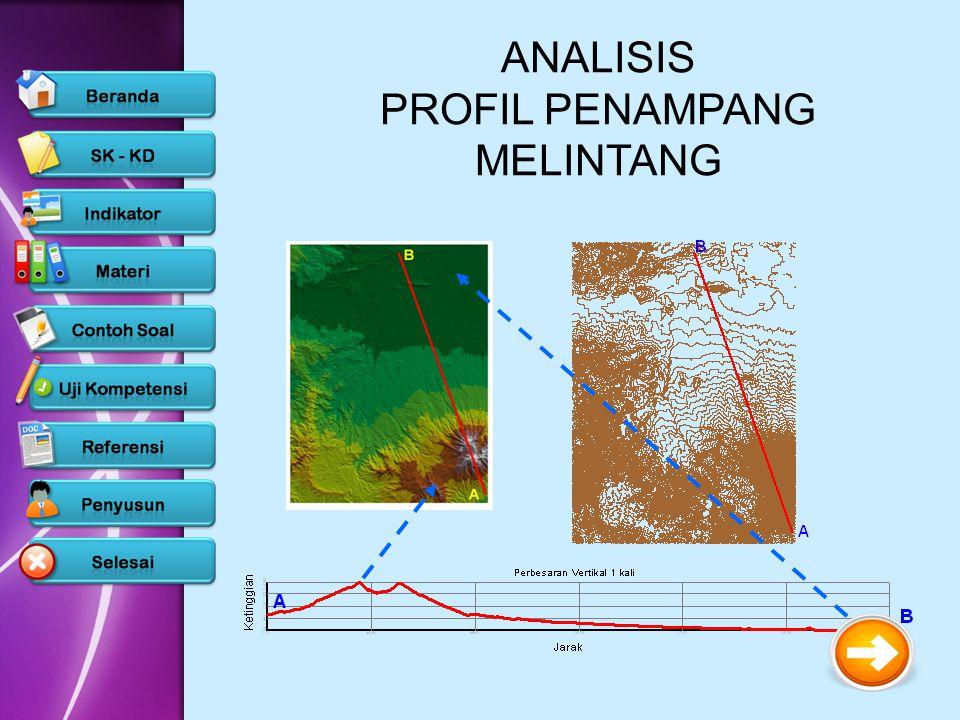 ANALISIS PROFIL PENAMPANG MELINTANG