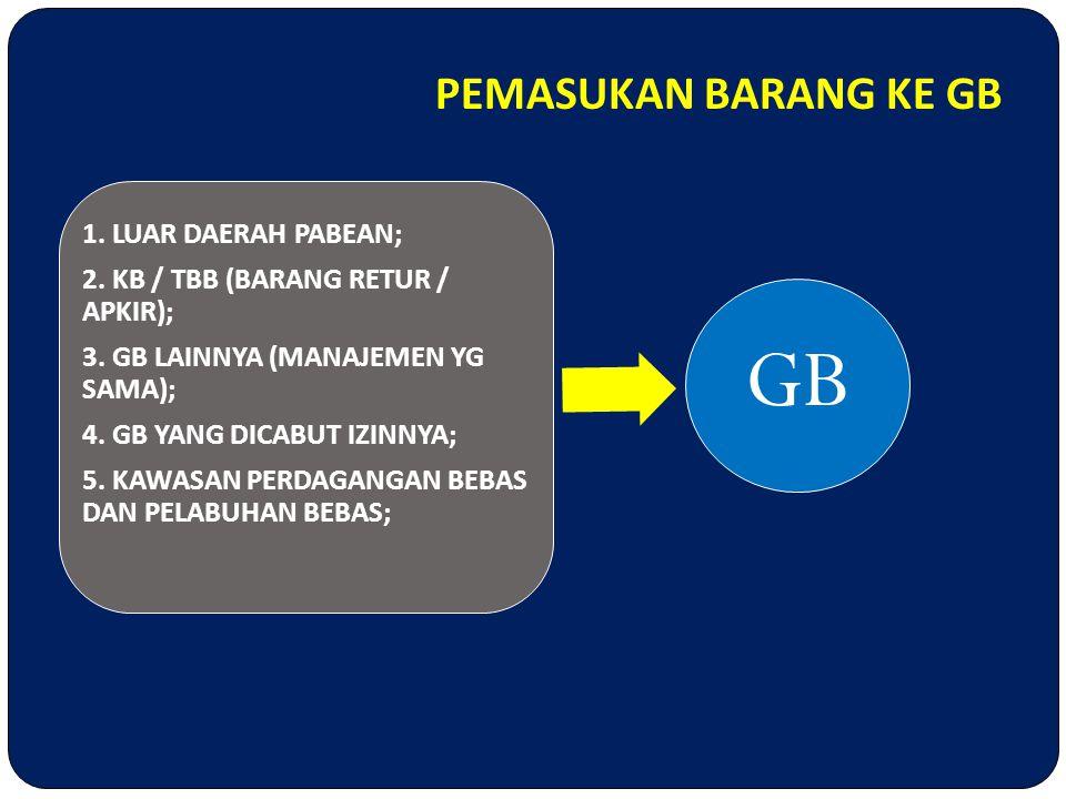 GB 1. LUAR DAERAH PABEAN; 2. KB / TBB (BARANG RETUR / APKIR); 3. GB LAINNYA (MANAJEMEN YG SAMA); 4. GB YANG DICABUT IZINNYA; 5. KAWASAN PERDAGANGAN BE