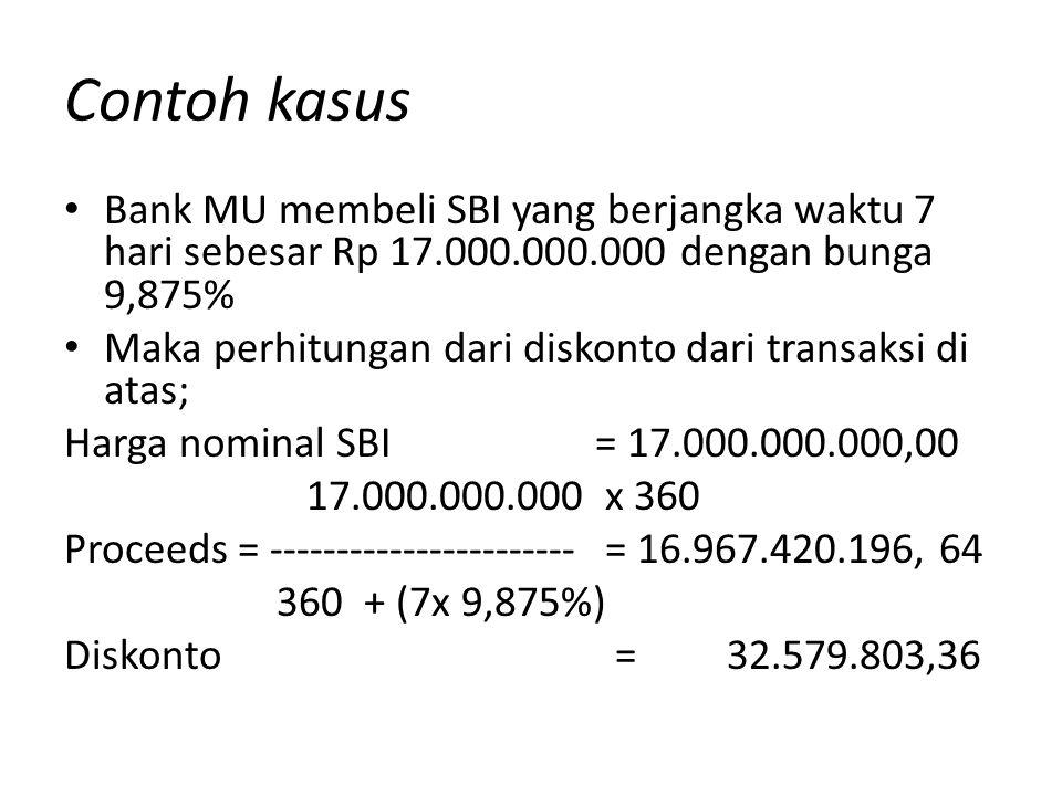 Instrumen Pasar Uang • Sertifikat Deposito Berjangka • Sertifikat Bank Indonesia • Commercial Paper • Promissory notes • Call Money