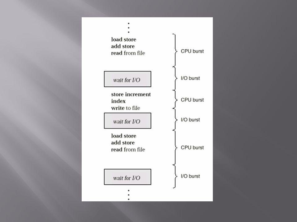  Konsep dasar : Time-Sharing  Quantum time untuk membatasi waktu proses  Bila CPU Burst < Quantum time, proses melepaskan CPU jika selesai dan CPU digunakan untuk proses selanjutnya  Bila CPU Burst > Quantum time, proses dihentikan sementara dan mengantri di ekor dari ready queue, CPU menjalankan proses berikutnya