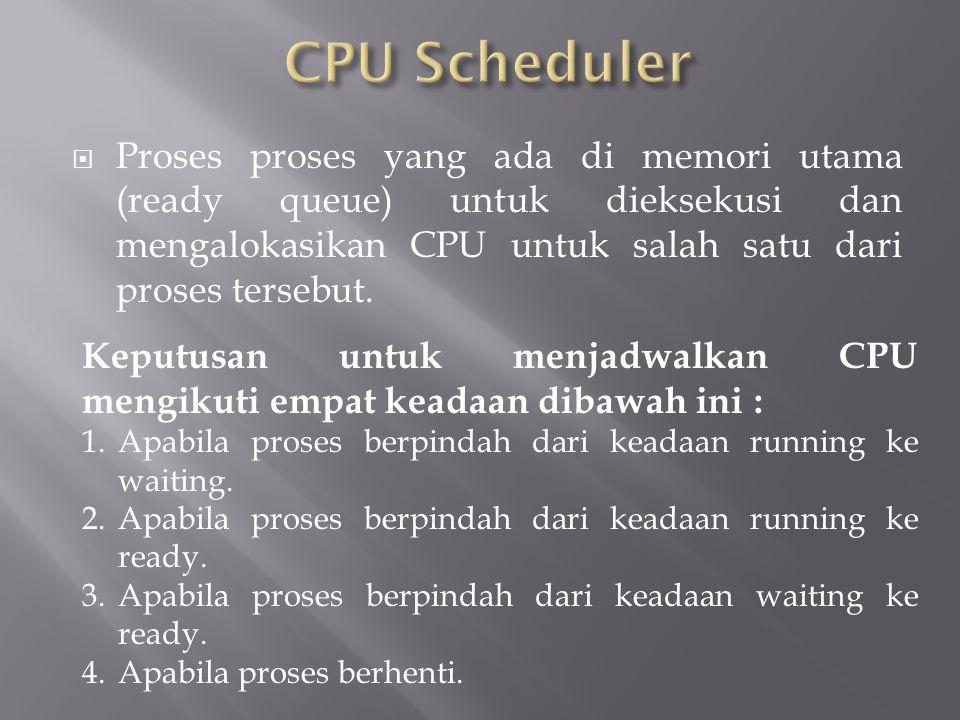 Process Burst Time P1 24 P2 3 P3 3 p1p2p3p1 047 10 14182226 30 Waktu tunggu untuk p1 = 6, p2 = 4 dan p3 = 7 sehingga rata-rata waktu tunggu adalah 5.66 milidetik