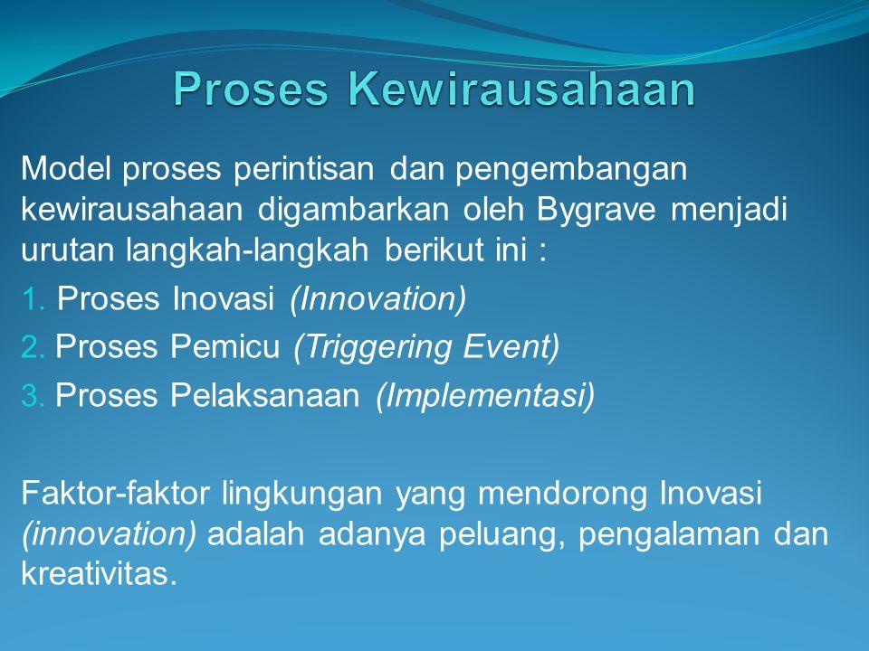 Model proses perintisan dan pengembangan kewirausahaan digambarkan oleh Bygrave menjadi urutan langkah-langkah berikut ini : 1. Proses Inovasi (Innova