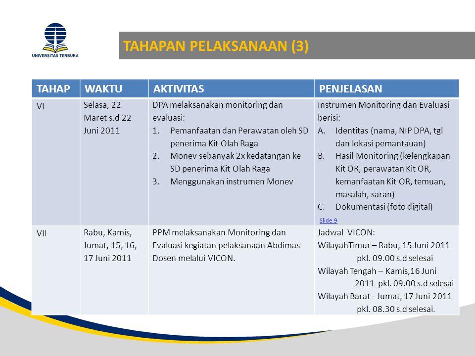 TAHAPAN PELAKSANAAN (3) TAHAPWAKTUAKTIVITASPENJELASAN VI Selasa, 22 Maret s.d 22 Juni 2011 DPA melaksanakan monitoring dan evaluasi: 1.Pemanfaatan dan Perawatan oleh SD penerima Kit Olah Raga 2.Monev sebanyak 2x kedatangan ke SD penerima Kit Olah Raga 3.Menggunakan instrumen Monev Instrumen Monitoring dan Evaluasi berisi: A.Identitas (nama, NIP DPA, tgl dan lokasi pemantauan) B.Hasil Monitoring (kelengkapan Kit OR, perawatan Kit OR, kemanfaatan Kit OR, temuan, masalah, saran) C.Dokumentasi (foto digital) Slide 9 VII Rabu, Kamis, Jumat, 15, 16, 17 Juni 2011 PPM melaksanakan Monitoring dan Evaluasi kegiatan pelaksanaan Abdimas Dosen melalui VICON.