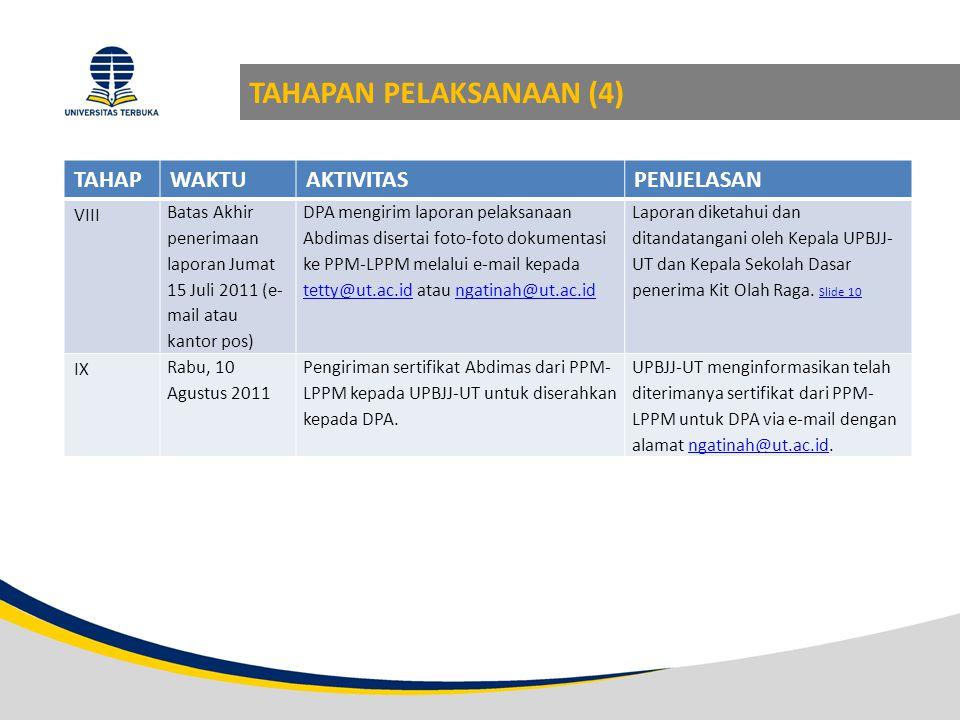 1.Mengidentifikasi dan menentukan SD penerima Kit Olah Raga.