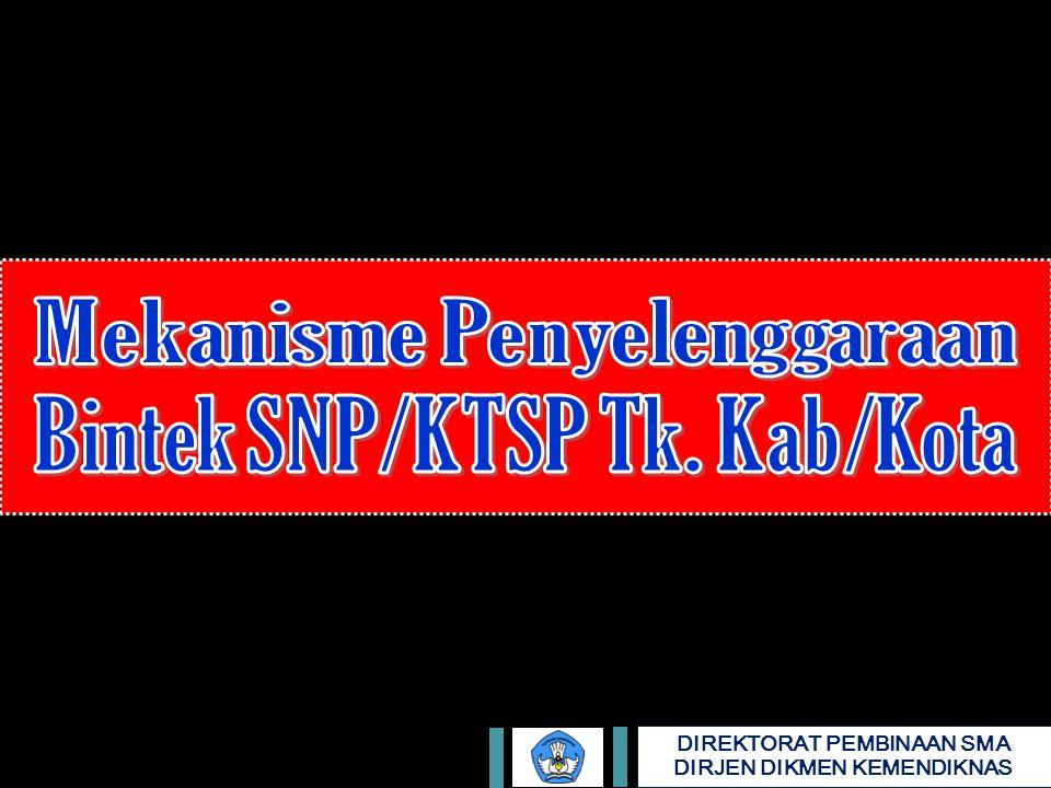 DIREKTORAT PEMBINAAN SMA DIRJEN DIKMEN KEMENDIKNAS Dilaksanakan oleh SEKOLAH dibawah Koordinasi Dinas Pendidikan Kabupaten/Kota, bekerjasama dengan Dit.