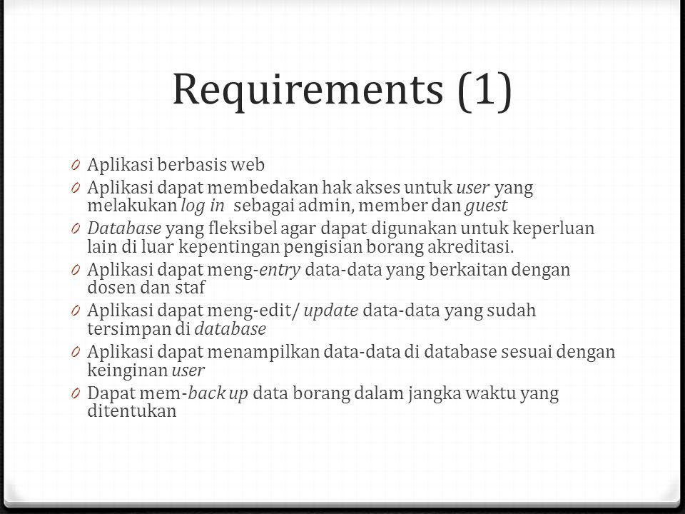 Requirements (1) 0 Aplikasi berbasis web 0 Aplikasi dapat membedakan hak akses untuk user yang melakukan log in sebagai admin, member dan guest 0 Database yang fleksibel agar dapat digunakan untuk keperluan lain di luar kepentingan pengisian borang akreditasi.
