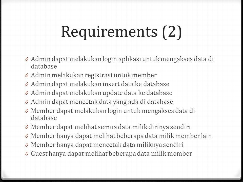 Requirements (2) 0 Admin dapat melakukan login aplikasi untuk mengakses data di database 0 Admin melakukan registrasi untuk member 0 Admin dapat melak
