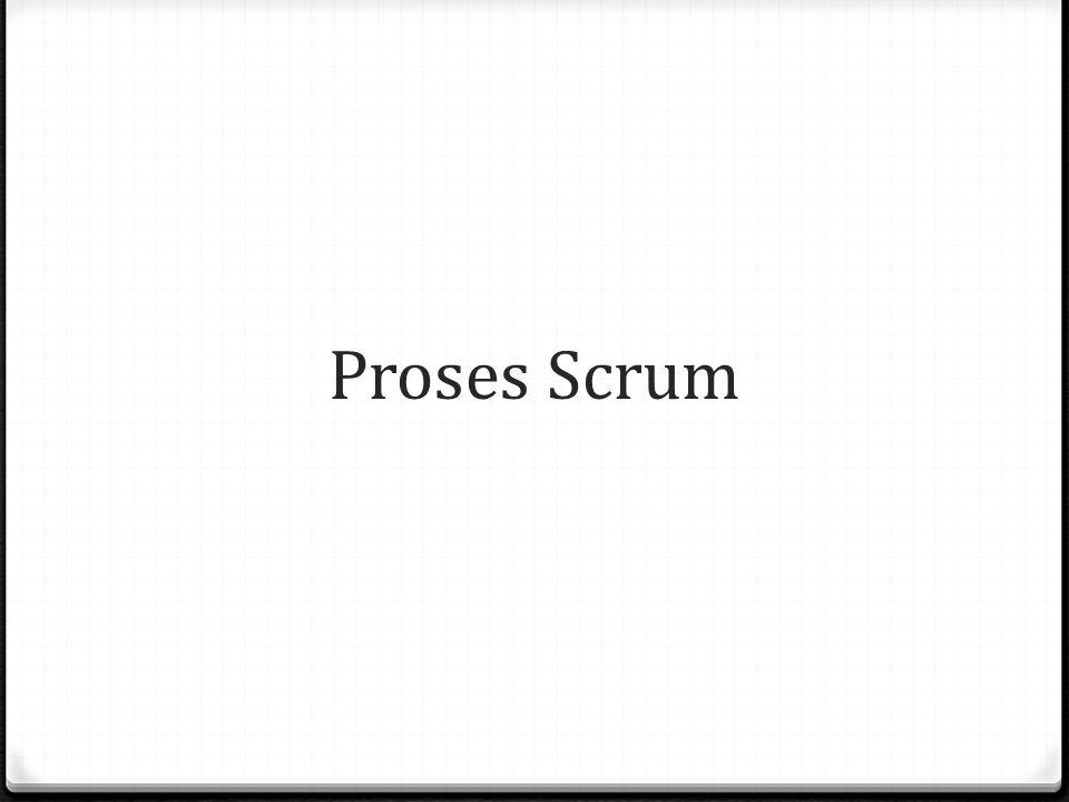 Proses Scrum