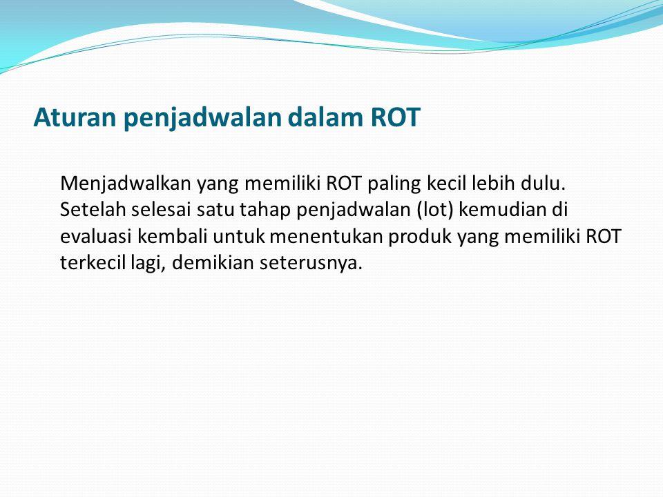 Aturan penjadwalan dalam ROT Menjadwalkan yang memiliki ROT paling kecil lebih dulu. Setelah selesai satu tahap penjadwalan (lot) kemudian di evaluasi
