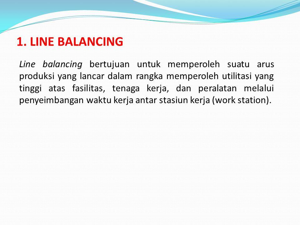 1. LINE BALANCING Line balancing bertujuan untuk memperoleh suatu arus produksi yang lancar dalam rangka memperoleh utilitasi yang tinggi atas fasilit
