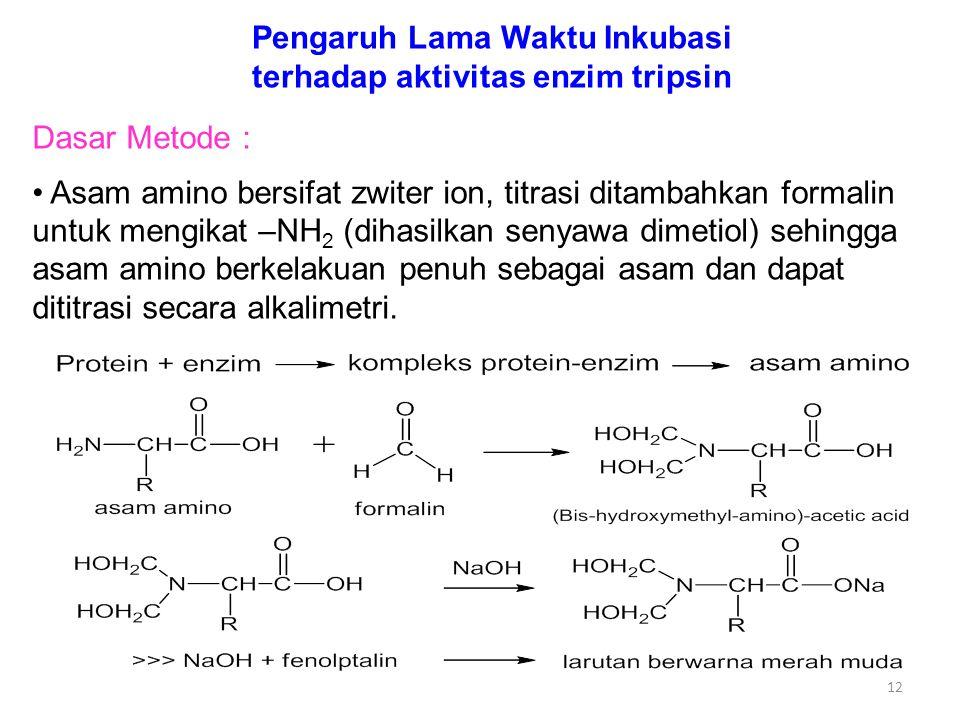 12 Pengaruh Lama Waktu Inkubasi terhadap aktivitas enzim tripsin Dasar Metode : • Asam amino bersifat zwiter ion, titrasi ditambahkan formalin untuk m