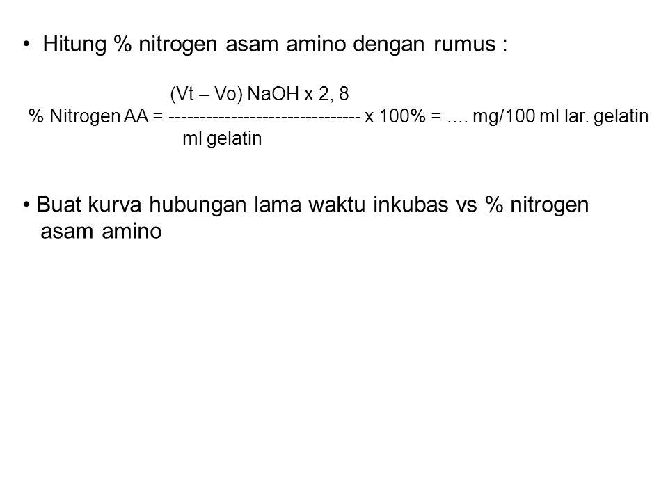 (Vt – Vo) NaOH x 2, 8 % Nitrogen AA = ------------------------------- x 100% =.... mg/100 ml lar. gelatin ml gelatin • Hitung % nitrogen asam amino de