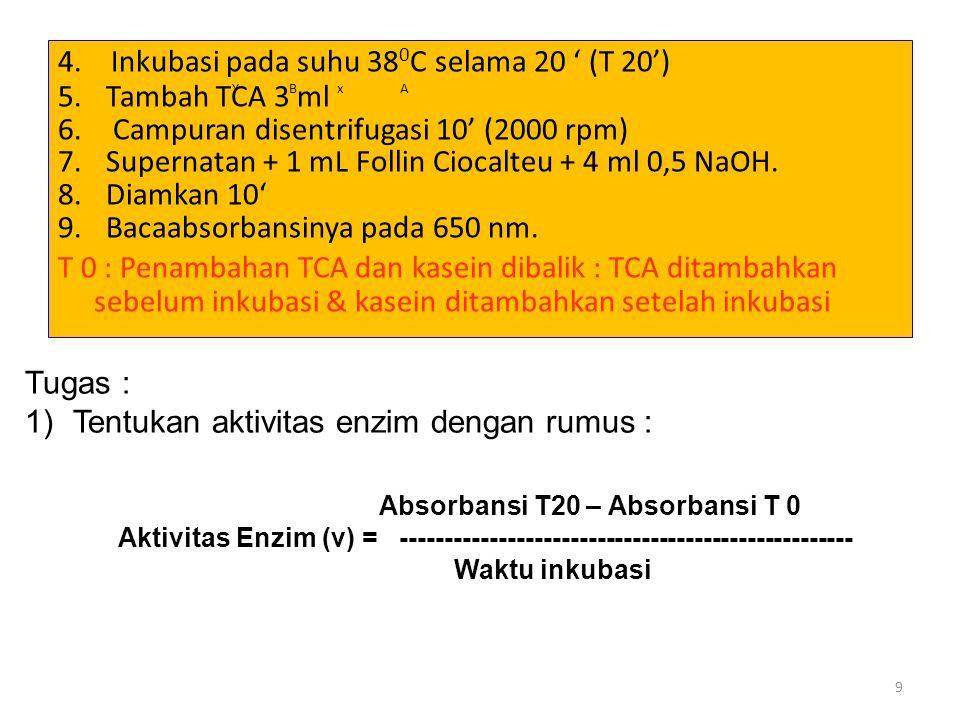 9 4. Inkubasi pada suhu 38 0 C selama 20 ' (T 20') 5.Tambah TCA 3 ml 6. Campuran disentrifugasi 10' (2000 rpm) 7.Supernatan + 1 mL Follin Ciocalteu +