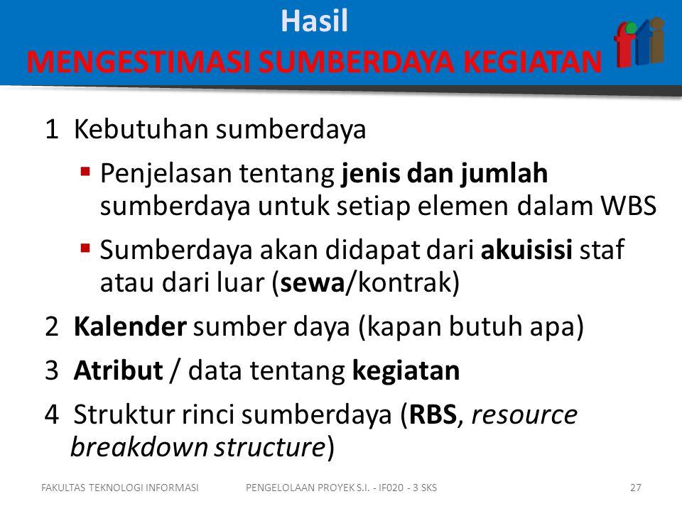 1 Kebutuhan sumberdaya  Penjelasan tentang jenis dan jumlah sumberdaya untuk setiap elemen dalam WBS  Sumberdaya akan didapat dari akuisisi staf atau dari luar (sewa/kontrak) 2 Kalender sumber daya (kapan butuh apa) 3 Atribut / data tentang kegiatan 4 Struktur rinci sumberdaya (RBS, resource breakdown structure) FAKULTAS TEKNOLOGI INFORMASI27PENGELOLAAN PROYEK S.I.