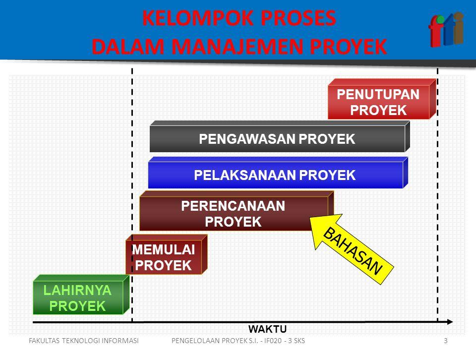 KELOMPOK PROSES DALAM MANAJEMEN PROYEK LAHIRNYA PROYEK MEMULAI PROYEK PERENCANAAN PROYEK PENGAWASAN PROYEK PENUTUPAN PROYEK WAKTU PELAKSANAAN PROYEK BAHASAN FAKULTAS TEKNOLOGI INFORMASI3PENGELOLAAN PROYEK S.I.