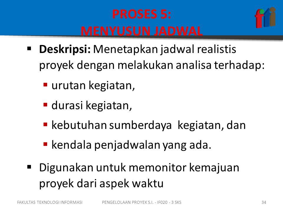 PROSES 5: MENYUSUN JADWAL  Deskripsi: Menetapkan jadwal realistis proyek dengan melakukan analisa terhadap:  urutan kegiatan,  durasi kegiatan,  kebutuhan sumberdaya kegiatan, dan  kendala penjadwalan yang ada.