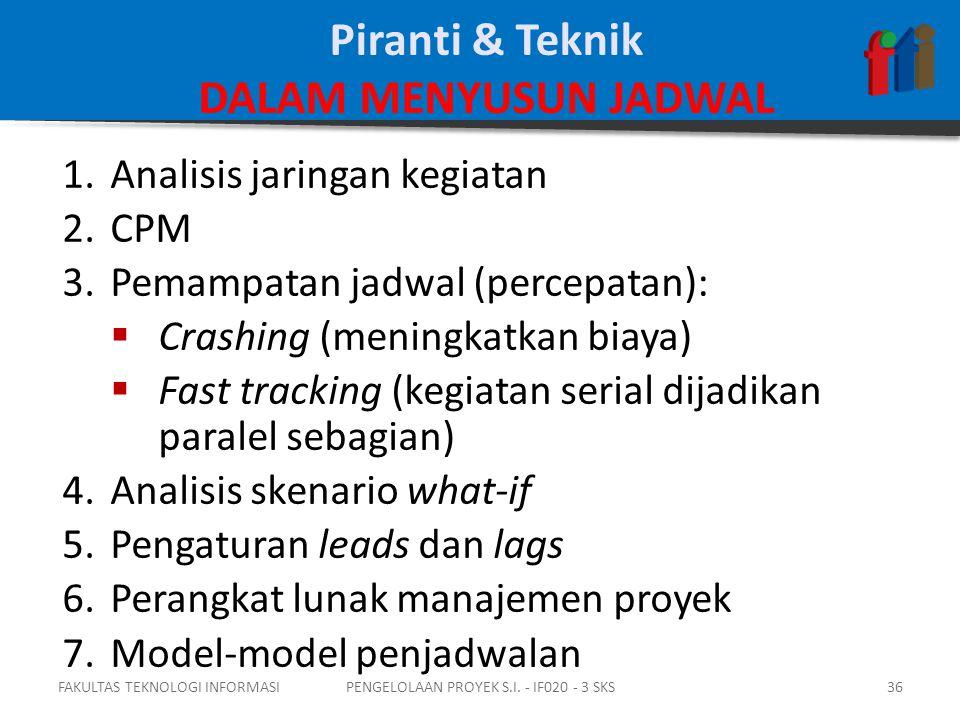 Piranti & Teknik DALAM MENYUSUN JADWAL 1.Analisis jaringan kegiatan 2.CPM 3.Pemampatan jadwal (percepatan):  Crashing (meningkatkan biaya)  Fast tracking (kegiatan serial dijadikan paralel sebagian) 4.Analisis skenario what-if 5.Pengaturan leads dan lags 6.Perangkat lunak manajemen proyek 7.Model-model penjadwalan FAKULTAS TEKNOLOGI INFORMASI36PENGELOLAAN PROYEK S.I.
