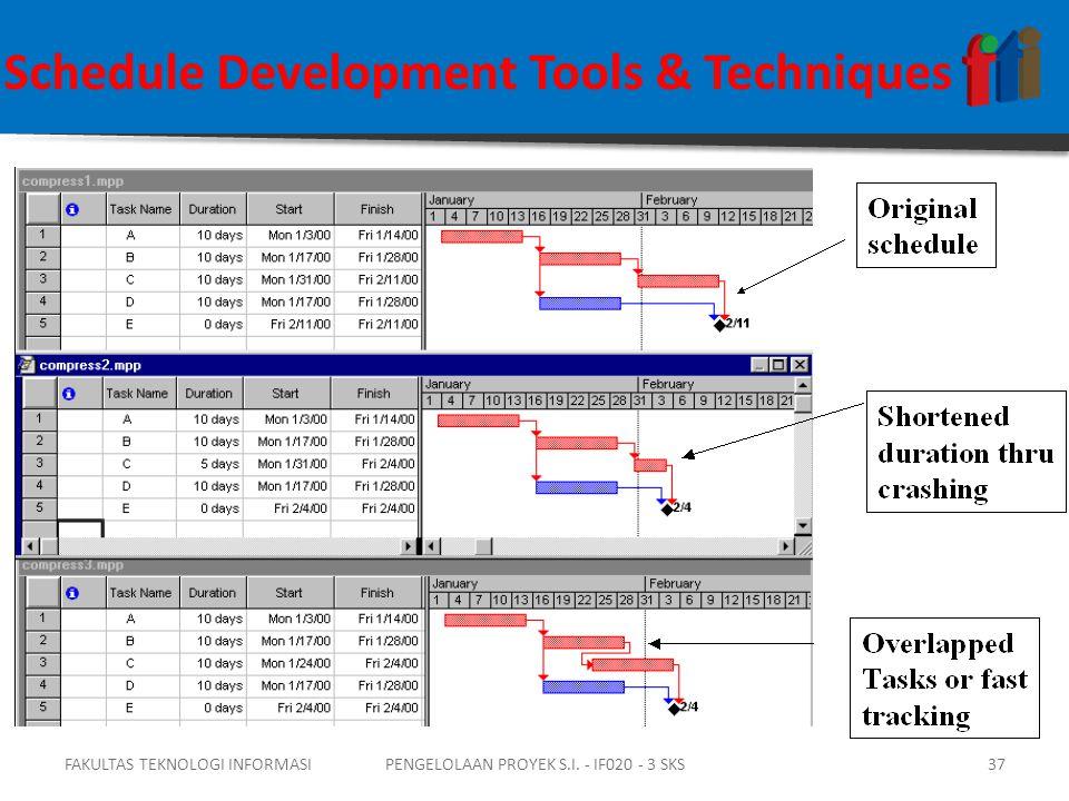 Schedule Development Tools & Techniques FAKULTAS TEKNOLOGI INFORMASI37PENGELOLAAN PROYEK S.I.