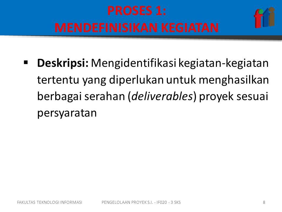 PROSES 1: MENDEFINISIKAN KEGIATAN  Deskripsi: Mengidentifikasi kegiatan-kegiatan tertentu yang diperlukan untuk menghasilkan berbagai serahan (deliverables) proyek sesuai persyaratan FAKULTAS TEKNOLOGI INFORMASI8PENGELOLAAN PROYEK S.I.