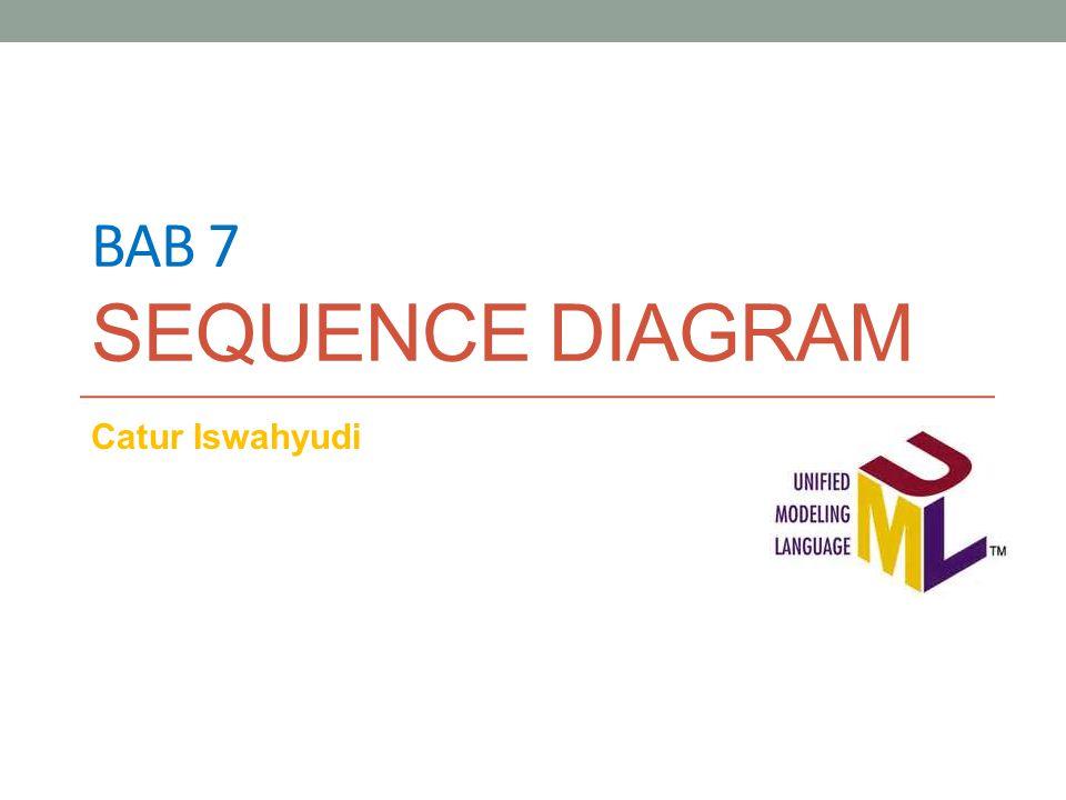 Materi : • Pendahuluan • Tujuan • Komponen • Simbol • Istilah • Jenis-jenis SD • Contoh • Study Kasus