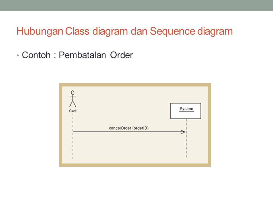 Hubungan Class diagram dan Sequence diagram • Contoh : Pembatalan Order