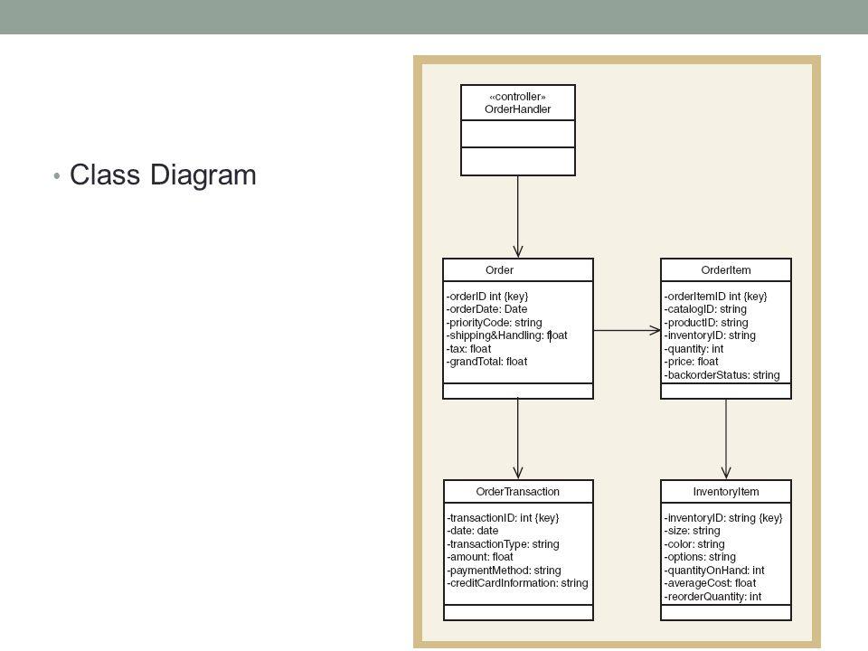 • Class Diagram