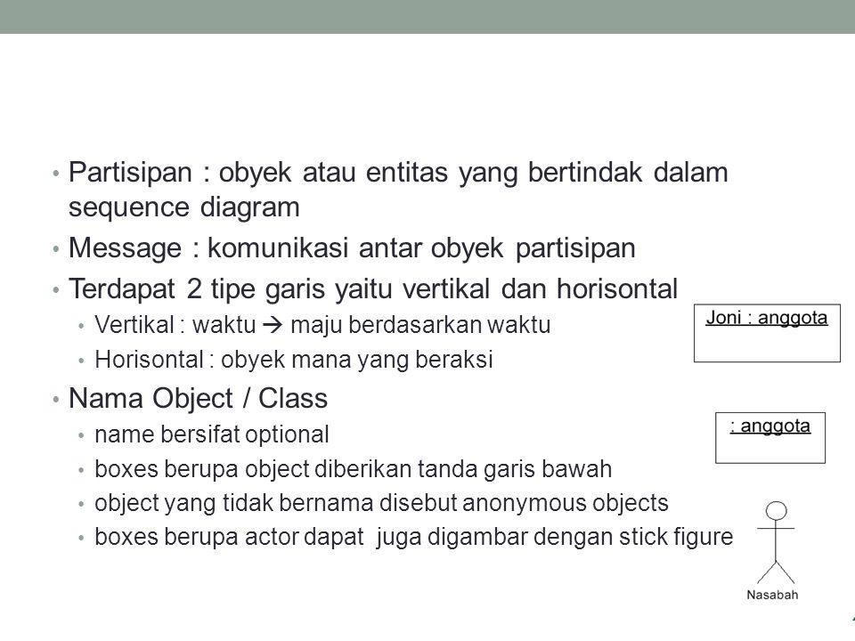 • Partisipan : obyek atau entitas yang bertindak dalam sequence diagram • Message : komunikasi antar obyek partisipan • Terdapat 2 tipe garis yaitu ve