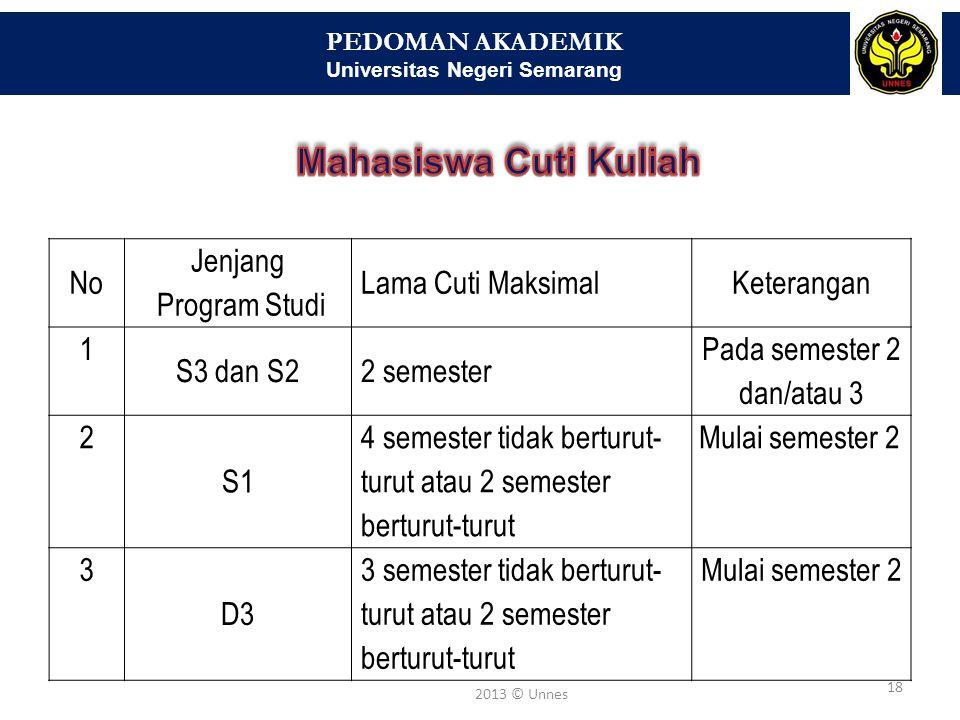 PEDOMAN AKADEMIK Universitas Negeri Semarang 18 2013 © Unnes No Jenjang Program Studi Lama Cuti MaksimalKeterangan 1 S3 dan S22 semester Pada semester