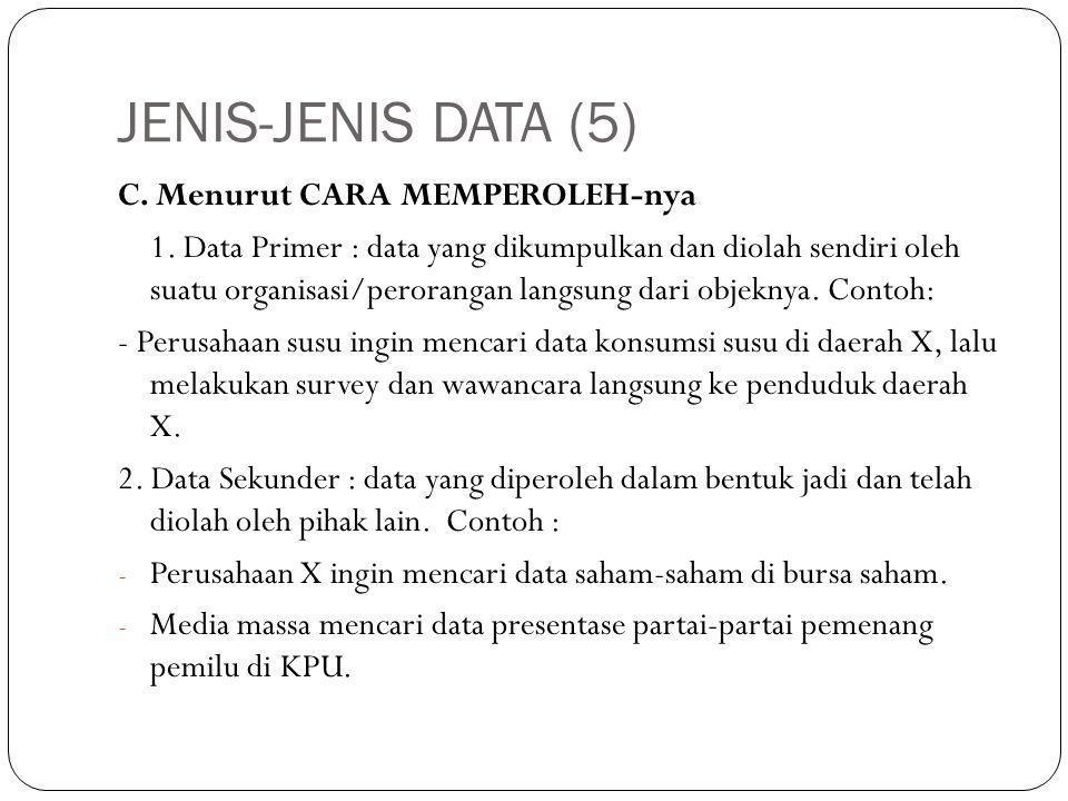 JENIS-JENIS DATA (5) C.Menurut CARA MEMPEROLEH-nya 1.
