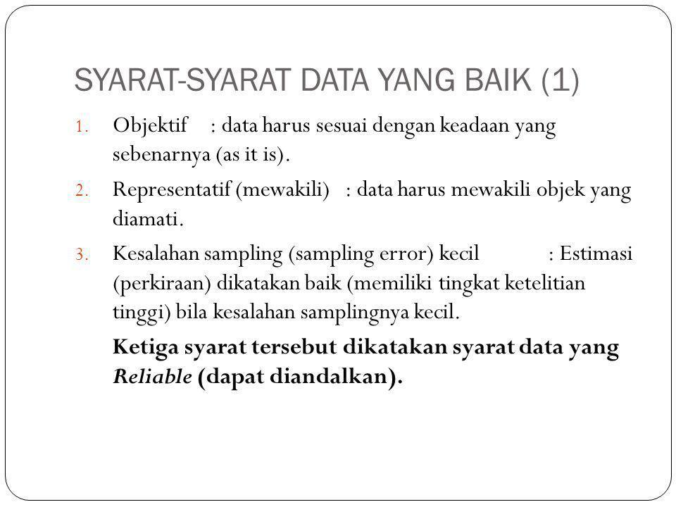 SYARAT-SYARAT DATA YANG BAIK (1) 1.