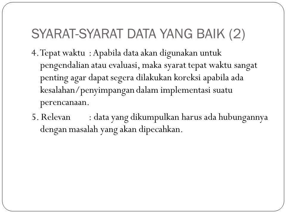 SYARAT-SYARAT DATA YANG BAIK (2) 4.