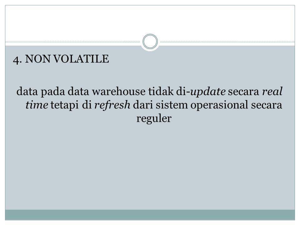 4. NON VOLATILE data pada data warehouse tidak di-update secara real time tetapi di refresh dari sistem operasional secara reguler