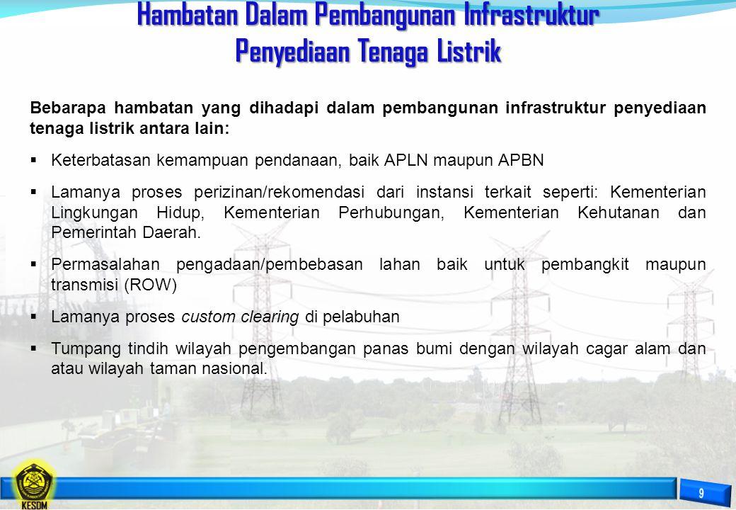 Hambatan Dalam Pembangunan Infrastruktur Penyediaan Tenaga Listrik Bebarapa hambatan yang dihadapi dalam pembangunan infrastruktur penyediaan tenaga l