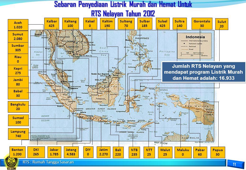 Aceh 1.020 Sumut 2.080 Sumbar 305 Riau 0 Kepri 275 Jambi 80 Sumsel 100 Bengkulu 20 Lampung 740 Banten 1.200 DKI 265 Jabar 1.785 Jateng 4.583 DIY 0 Jat