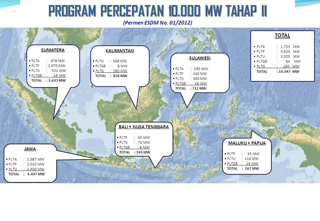 PROGRAM PERCEPATAN 10.000 MW TAHAP II (Permen ESDM No. 01/2012) SUMATERA •PLTA: 476 MW •PLTP: 2.670 MW •PLTU: 531 MW •PLTGB: 16 MW TOTAL: 3.693 MW KAL