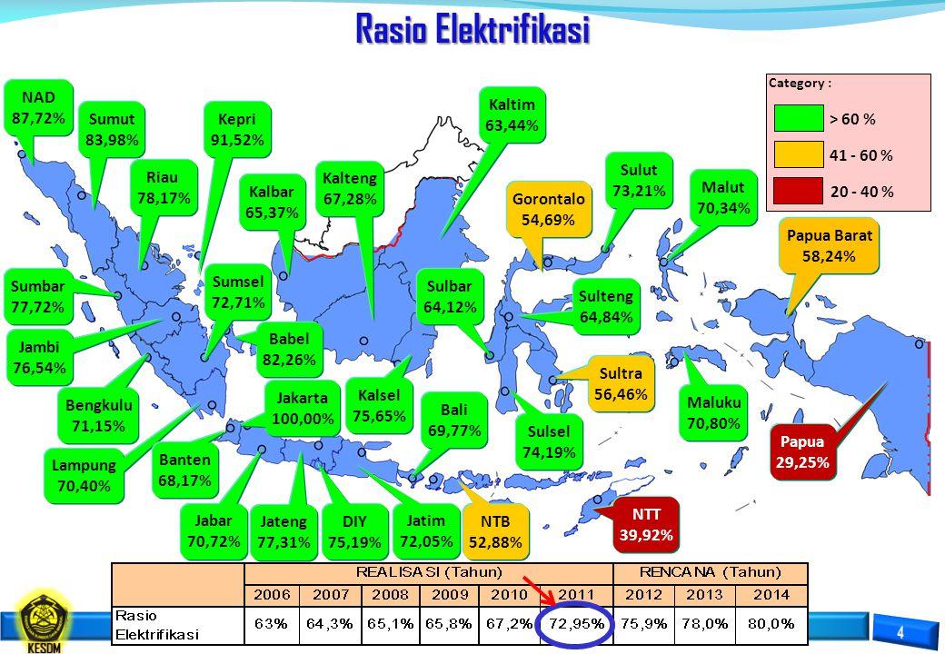 NAD 87,72% Sumut 83,98% Sumbar 77,72% Riau 78,17% Sumsel 72,71% Bengkulu 71,15% Babel 82,26% Lampung 70,40% Jakarta 100,00% Banten 68,17% Jabar 70,72%